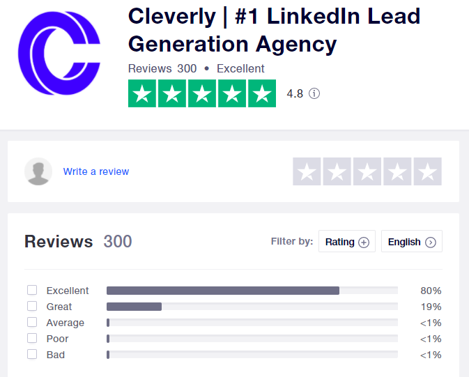 Cleverly Trustpilot Reviews
